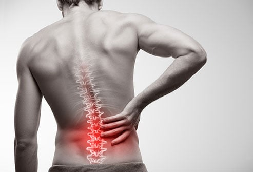 Lower back pain manifests because of spine twisting